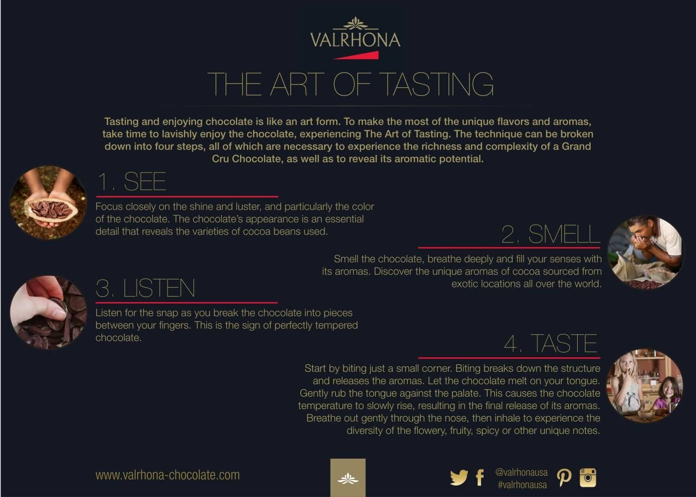 Art of Tasting