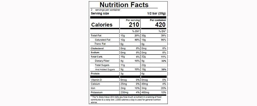 ARAGUANI 72% Nutritional Facts
