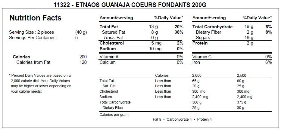 ETNAO Nutritional Facts