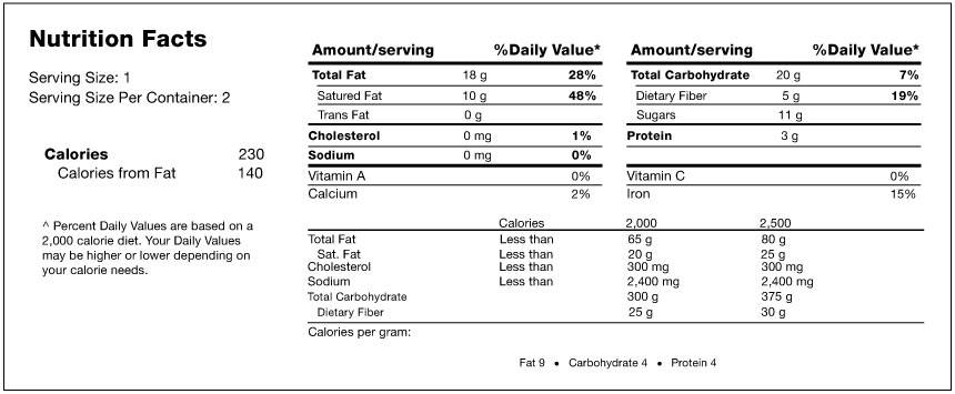 Alpaco Nutritional Facts