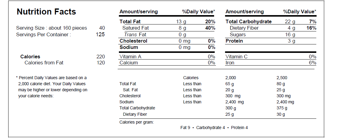 chocolate chips nutri facts